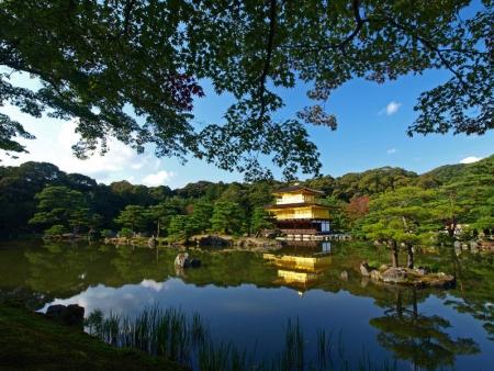 Kyoto, côté Est